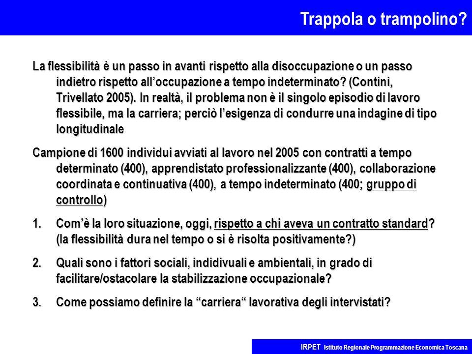 Trappola o trampolino? IRPET Istituto Regionale Programmazione Economica Toscana La flessibilità è un passo in avanti rispetto alla disoccupazione o u