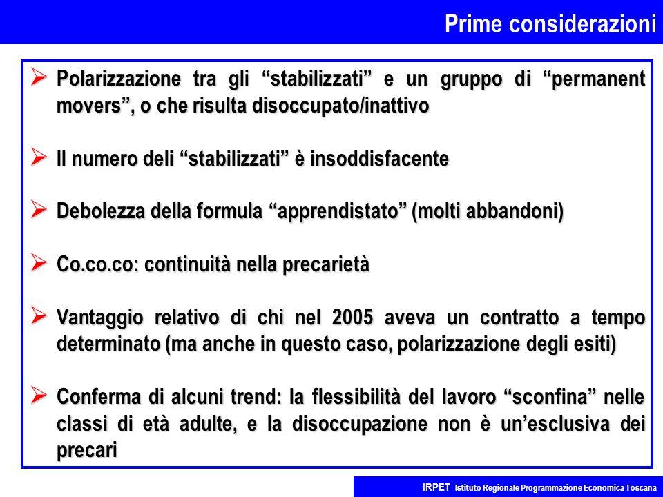 """Prime considerazioni IRPET Istituto Regionale Programmazione Economica Toscana  Polarizzazione tra gli """"stabilizzati"""" e un gruppo di """"permanent mover"""