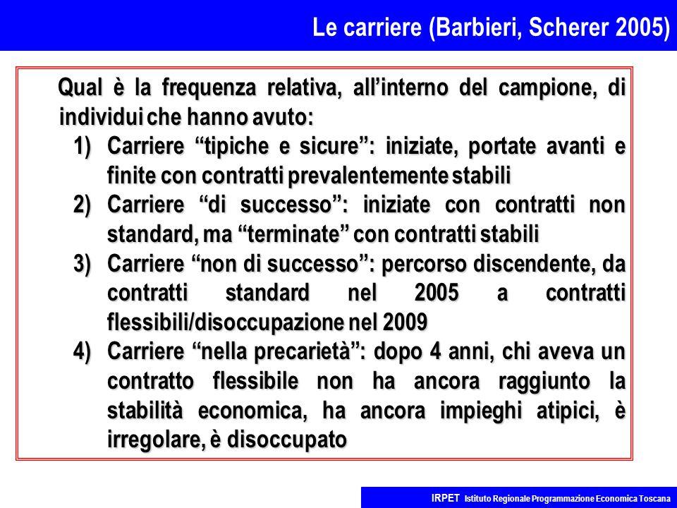 Le carriere (Barbieri, Scherer 2005) IRPET Istituto Regionale Programmazione Economica Toscana Qual è la frequenza relativa, all'interno del campione, di individui che hanno avuto: 1)Carriere tipiche e sicure : iniziate, portate avanti e finite con contratti prevalentemente stabili 2)Carriere di successo : iniziate con contratti non standard, ma terminate con contratti stabili 3)Carriere non di successo : percorso discendente, da contratti standard nel 2005 a contratti flessibili/disoccupazione nel 2009 4)Carriere nella precarietà : dopo 4 anni, chi aveva un contratto flessibile non ha ancora raggiunto la stabilità economica, ha ancora impieghi atipici, è irregolare, è disoccupato