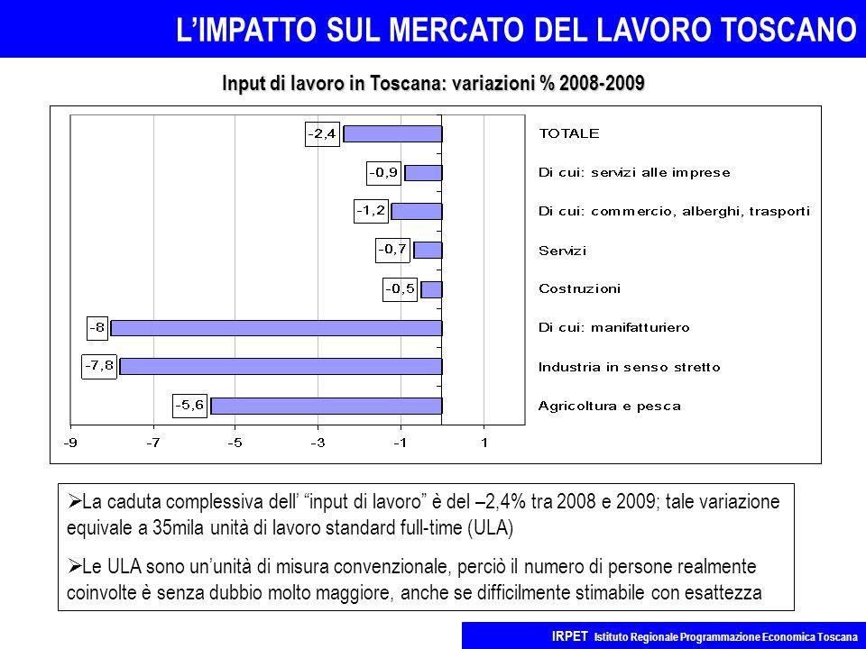 L'IMPATTO SUL MERCATO DEL LAVORO TOSCANO IRPET Istituto Regionale Programmazione Economica Toscana  La caduta complessiva dell' input di lavoro è del –2,4% tra 2008 e 2009; tale variazione equivale a 35mila unità di lavoro standard full-time (ULA)  Le ULA sono un'unità di misura convenzionale, perciò il numero di persone realmente coinvolte è senza dubbio molto maggiore, anche se difficilmente stimabile con esattezza Input di lavoro in Toscana: variazioni % 2008-2009