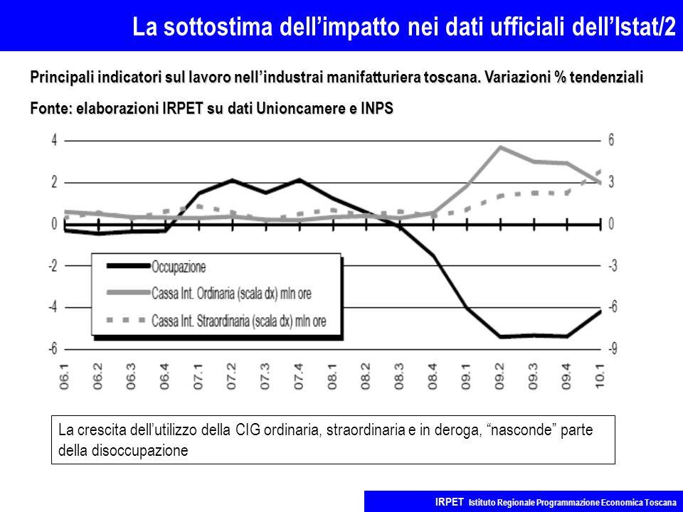 La sottostima dell'impatto nei dati ufficiali dell'Istat/2 IRPET Istituto Regionale Programmazione Economica Toscana Principali indicatori sul lavoro nell'industrai manifatturiera toscana.