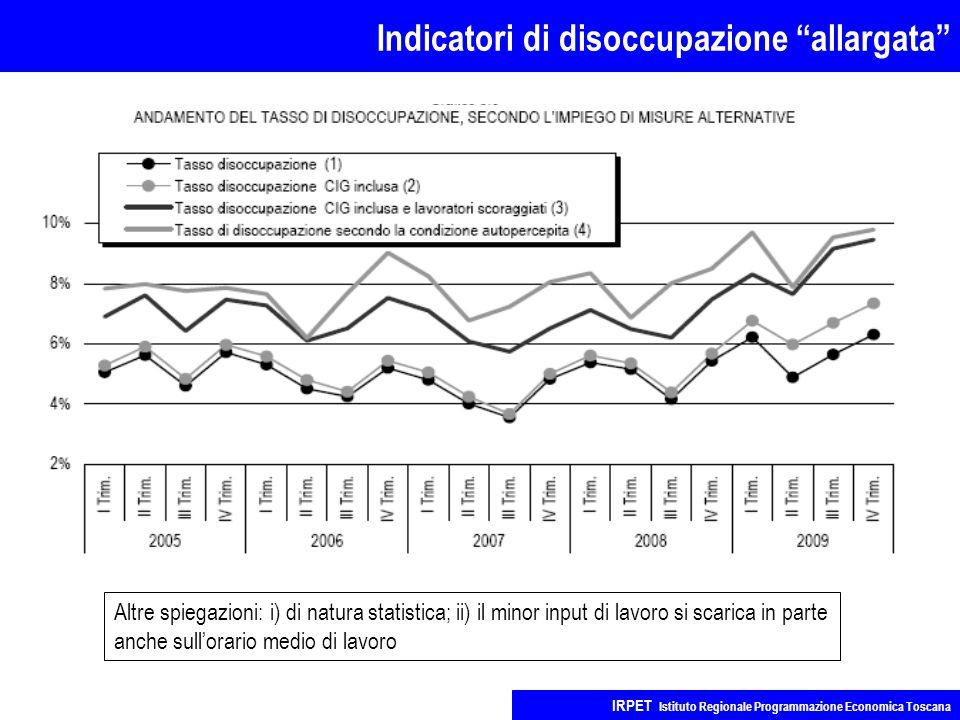 Indicatori di disoccupazione allargata IRPET Istituto Regionale Programmazione Economica Toscana Altre spiegazioni: i) di natura statistica; ii) il minor input di lavoro si scarica in parte anche sull'orario medio di lavoro