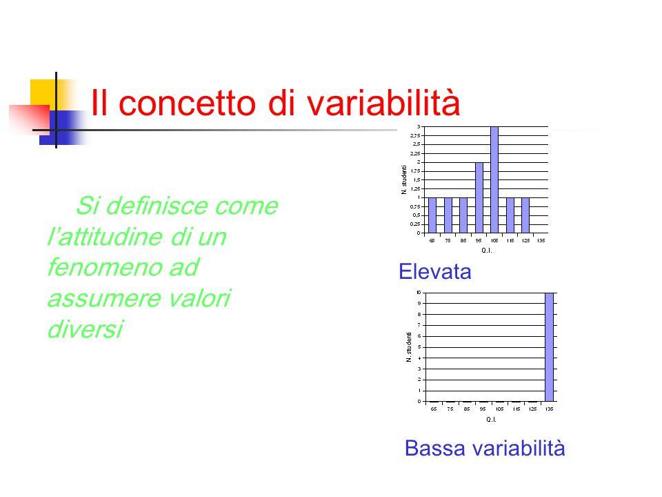 Il concetto di variabilità Elevata variabilità Bassa variabilità Si definisce come l'attitudine di un fenomeno ad assumere valori diversi