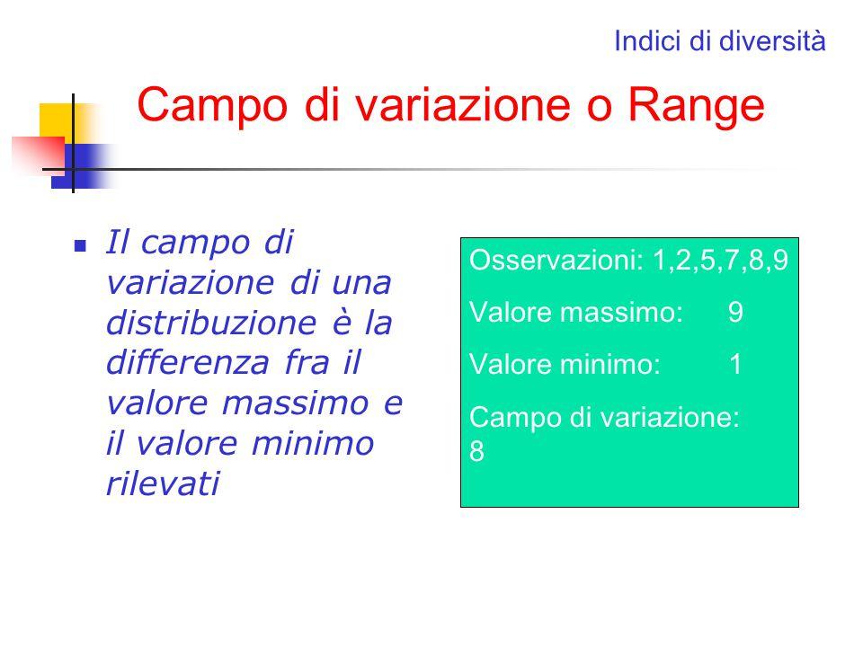 Campo di variazione o Range Il campo di variazione di una distribuzione è la differenza fra il valore massimo e il valore minimo rilevati Osservazioni: 1,2,5,7,8,9 Valore massimo: 9 Valore minimo: 1 Campo di variazione: 8 Indici di diversità