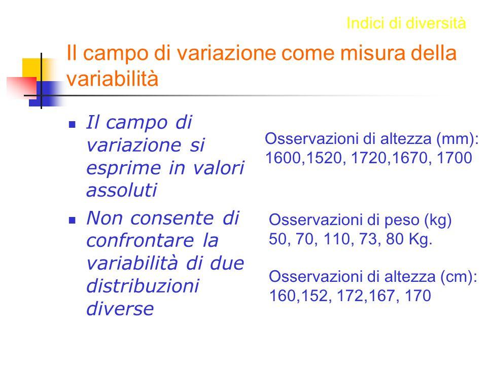 Il campo di variazione come misura della variabilità Il campo di variazione si esprime in valori assoluti Non consente di confrontare la variabilità di due distribuzioni diverse Osservazioni di altezza (mm): 1600,1520, 1720,1670, 1700 Osservazioni di peso (kg) 50, 70, 110, 73, 80 Kg.