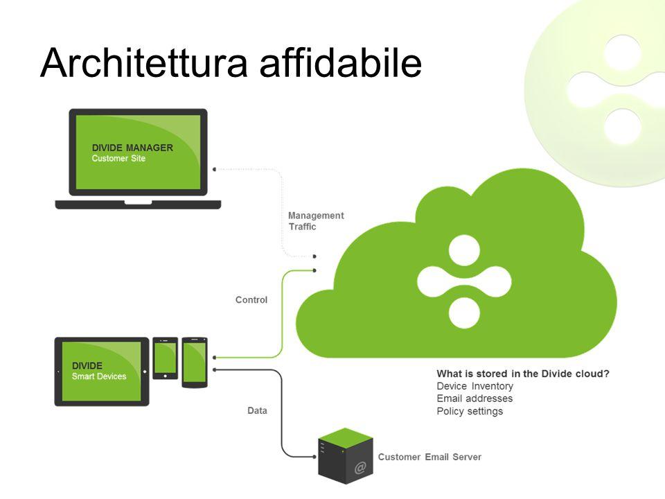 Architettura affidabile