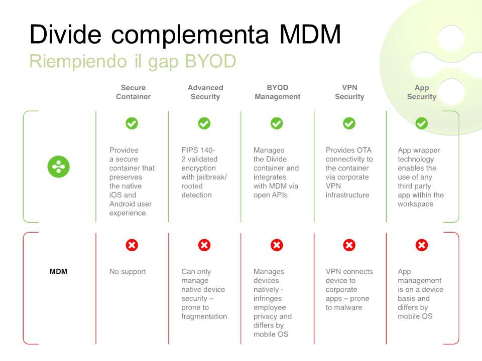 Divide complementa MDM Riempiendo il gap BYOD