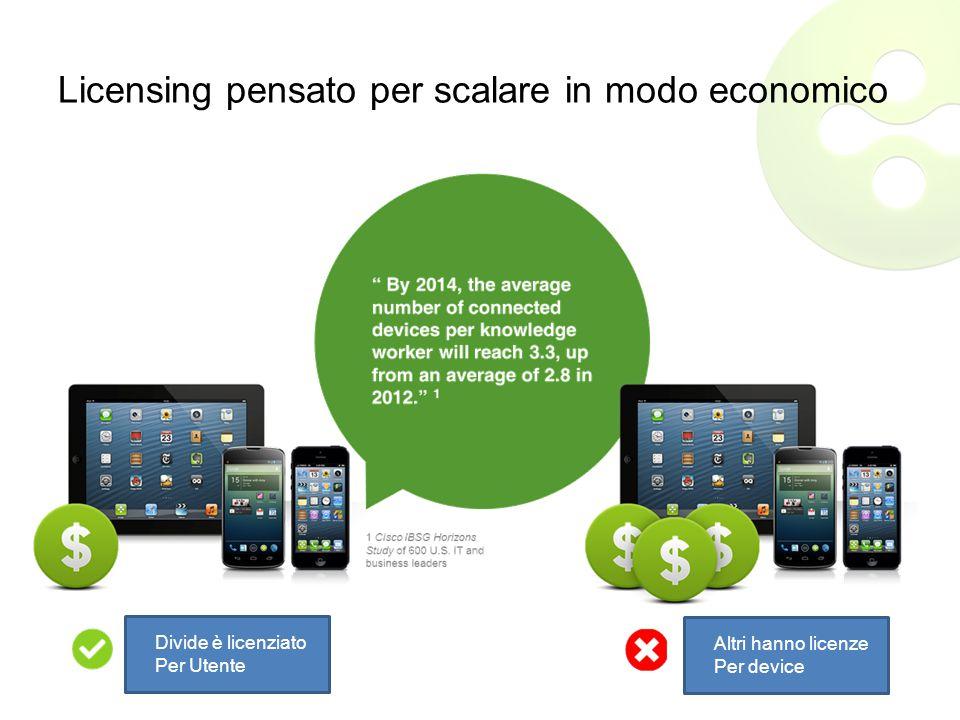 Licensing pensato per scalare in modo economico Divide è licenziato Per Utente Altri hanno licenze Per device