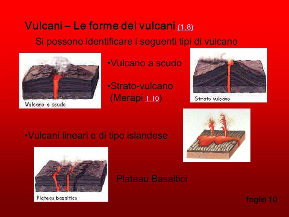 Vulcani – Le forme dei vulcani (1.8) (1.8) foglio 10 Si possono identificare i seguenti tipi di vulcano Vulcano a scudo Strato-vulcano (Merapi 1.10 ) 1.10 Vulcani lineari e di tipo islandese Plateau Basaltici
