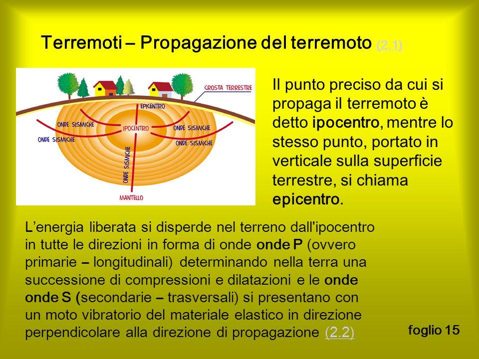 Terremoti – Propagazione del terremoto (2.1) (2.1) foglio 15 Il punto preciso da cui si propaga il terremoto è detto ipocentro, mentre lo stesso punto, portato in verticale sulla superficie terrestre, si chiama epicentro.
