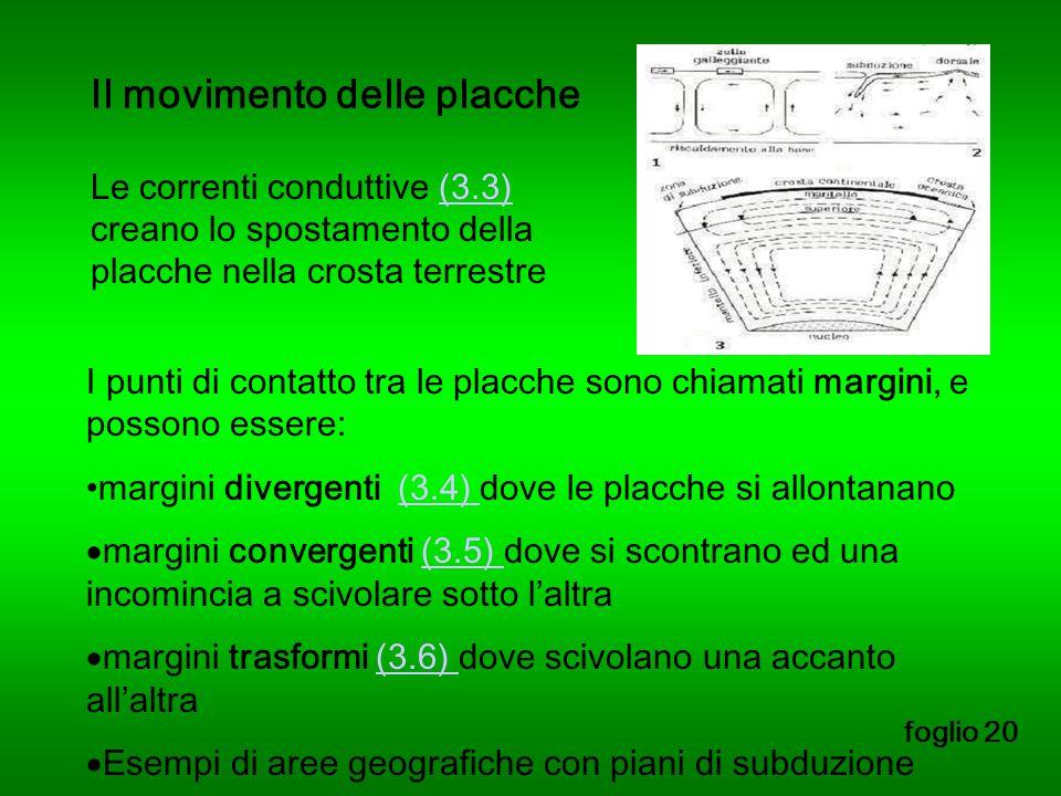 Il movimento delle placche foglio 20 Le correnti conduttive (3.3) creano lo spostamento della placche nella crosta terrestre(3.3) I punti di contatto tra le placche sono chiamati margini, e possono essere: margini divergenti (3.4) dove le placche si allontanano(3.4)  margini convergenti (3.5) dove si scontrano ed una incomincia a scivolare sotto l'altra(3.5)  margini trasformi (3.6) dove scivolano una accanto all'altra(3.6)  Esempi di aree geografiche con piani di subduzione