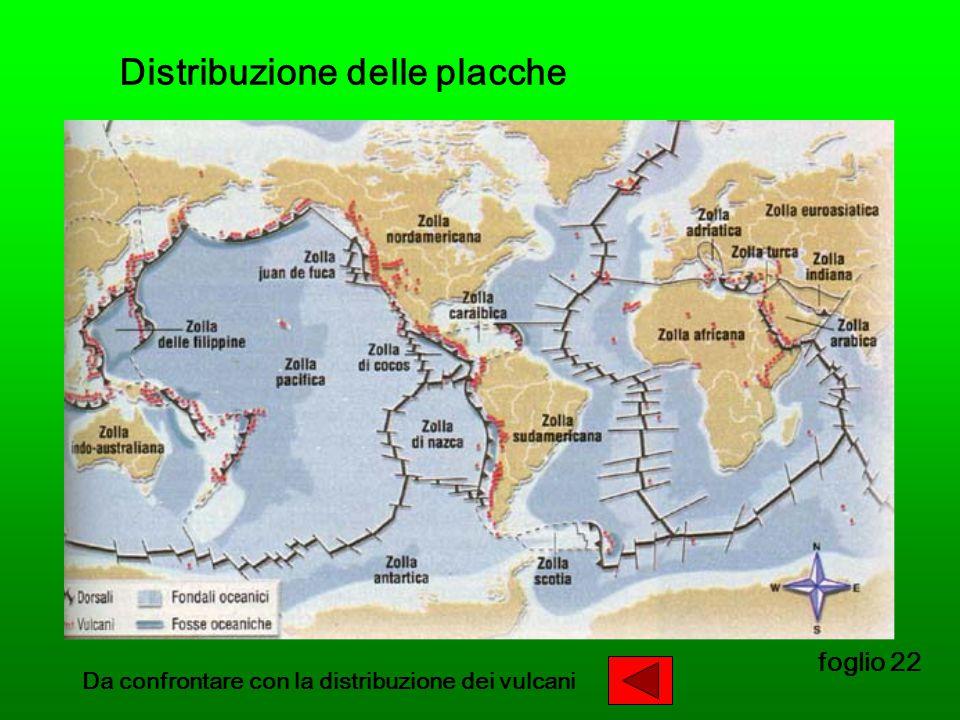 Distribuzione delle placche foglio 22 Da confrontare con la distribuzione dei vulcani