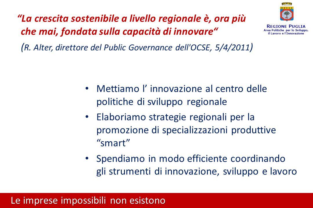 Le imprese impossibili non esistono R EGIONE P UGLIA Area Politiche per lo Sviluppo, il Lavoro e l ' Innovazione La crescita sostenibile a livello regionale è, ora più che mai, fondata sulla capacità di innovare ( R.