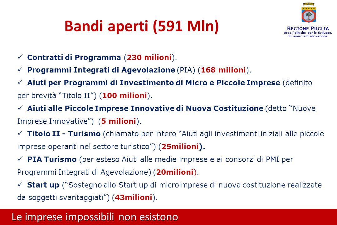 Le imprese impossibili non esistono R EGIONE P UGLIA Area Politiche per lo Sviluppo, il Lavoro e l ' Innovazione Contratti di Programma (230 milioni).