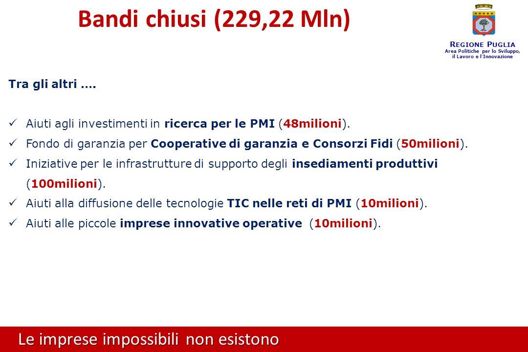 Le imprese impossibili non esistono R EGIONE P UGLIA Area Politiche per lo Sviluppo, il Lavoro e l ' Innovazione Tra gli altri ….