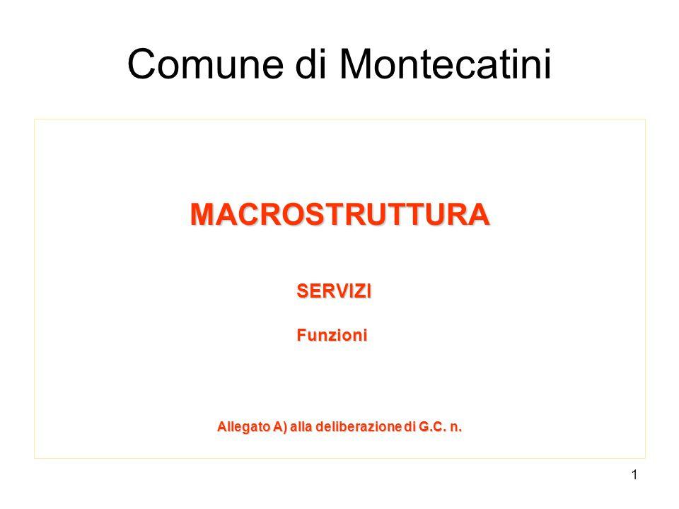 1 MACROSTRUTTURA SERVIZI SERVIZI Funzioni Funzioni Allegato A) alla deliberazione di G.C. n. Comune di Montecatini