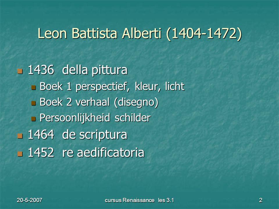 20-5-2007cursus Renaissance les 3.12 Leon Battista Alberti (1404-1472) 1436 della pittura 1436 della pittura Boek 1 perspectief, kleur, licht Boek 1 p