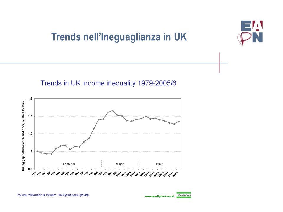 Trends nell'Ineguaglianza in UK