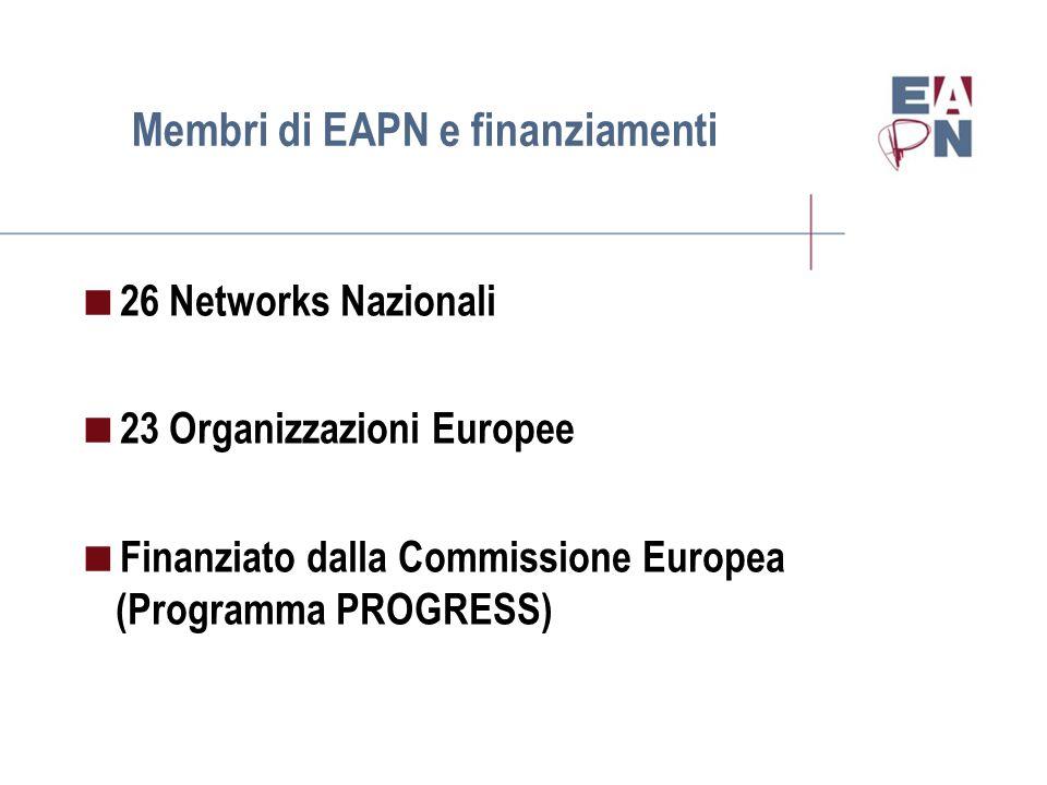 Membri di EAPN e finanziamenti  26 Networks Nazionali  23 Organizzazioni Europee  Finanziato dalla Commissione Europea (Programma PROGRESS)