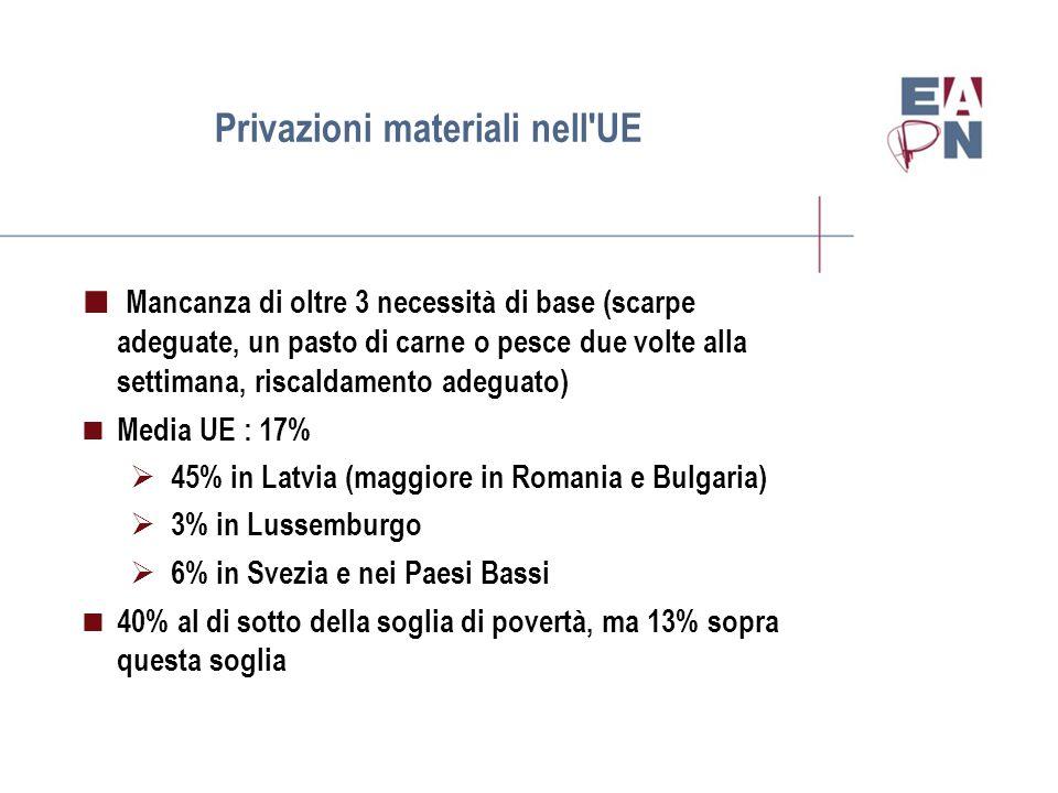Alloggi con evidenti problemi di umidità  Media UE: 18%  37% in Polonia  5 % a Malta e in Finlandia