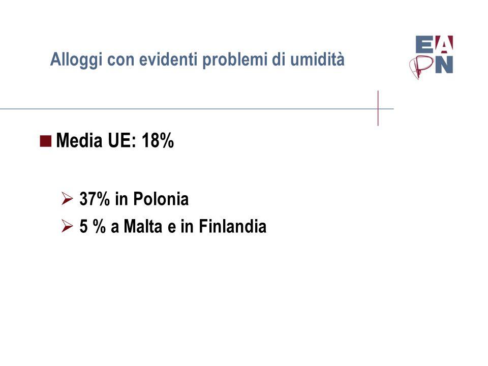 Mancanza di bagni ad uso esclusivo della singola famiglia  Media UE: 4% (18.5 milioni di persone)  44 % in Romania  34% in Bulgaria  1% nell UE - 15  3% in Slovacchia