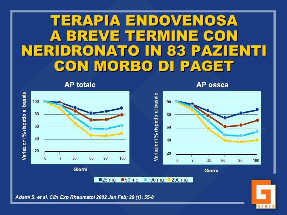 TERAPIA ENDOVENOSA A BREVE TERMINE CON NERIDRONATO IN 83 PAZIENTI CON MORBO DI PAGET Adami S. et al. Clin Exp Rheumatol 2002 Jan Feb; 20 (1): 55-8 Var