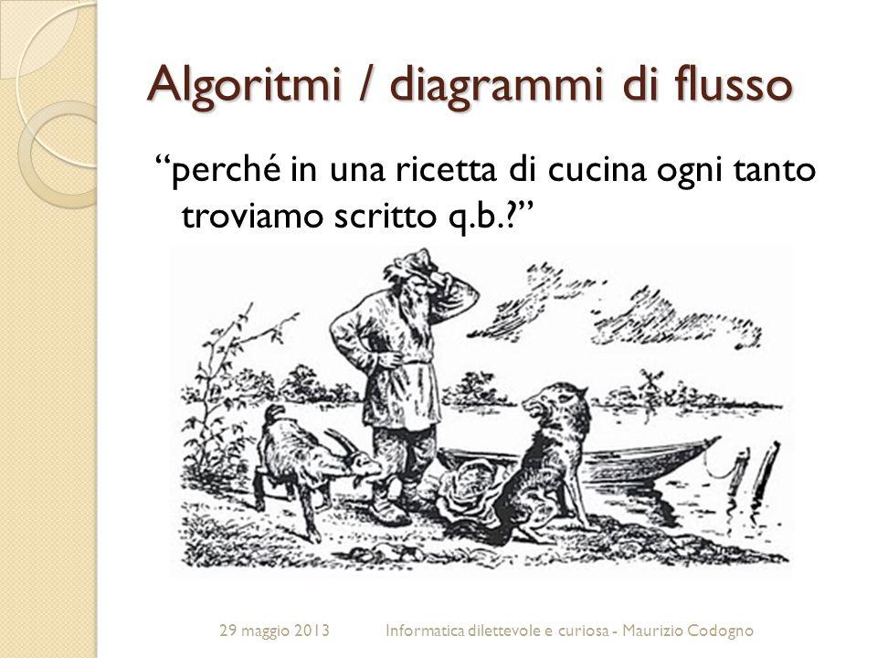 """29 maggio 2013Informatica dilettevole e curiosa - Maurizio Codogno Algoritmi / diagrammi di flusso """"perché in una ricetta di cucina ogni tanto troviam"""