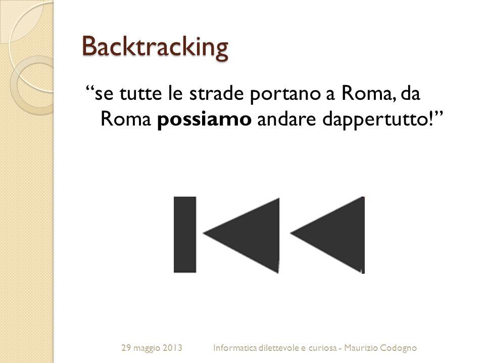 """29 maggio 2013Informatica dilettevole e curiosa - Maurizio Codogno Backtracking """"se tutte le strade portano a Roma, da Roma possiamo andare dappertutt"""