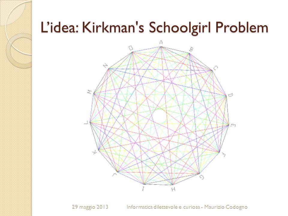 29 maggio 2013Informatica dilettevole e curiosa - Maurizio Codogno L'idea: Kirkman's Schoolgirl Problem