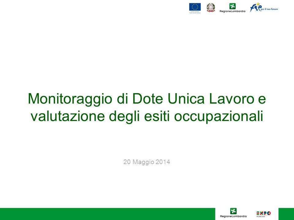 Monitoraggio di Dote Unica Lavoro e valutazione degli esiti occupazionali 20 Maggio 2014