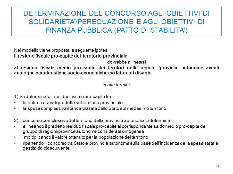 DETERMINAZIONE DEL CONCORSO AGLI OBIETTIVI DI SOLIDARIETA'/PEREQUAZIONE E AGLI OBIETTIVI DI FINANZA PUBBLICA (PATTO DI STABILITA') Nel modello viene proposta la seguente ipotesi: il residuo fiscale pro-capite del territorio provinciale dovrebbe allinearsi al residuo fiscale medio pro-capite dei territori delle regioni /province autonome aventi analoghe caratteristiche socio-economiche e/o fattori di disagio In altri termini: 1) Va determinato il residuo fiscale pro-capite tra: le entrate erariali prodotte sul territorio provinciale la spesa complessiva standardizzata dello Stato sul medesimo territorio 2) Il concorso complessivo del territorio della provincia autonoma si determina: allineando il predetto residuo fiscale pro-capite al corrispondente saldo medio pro-capite del gruppo di regioni/province autonome considerate omogenee moltiplicando il valore ottenuto per la popolazione del territorio ripartendo il concorso tra Stato e provincia autonoma sulla base dell'incidenza della spesa statale gestita da ciascun ente.
