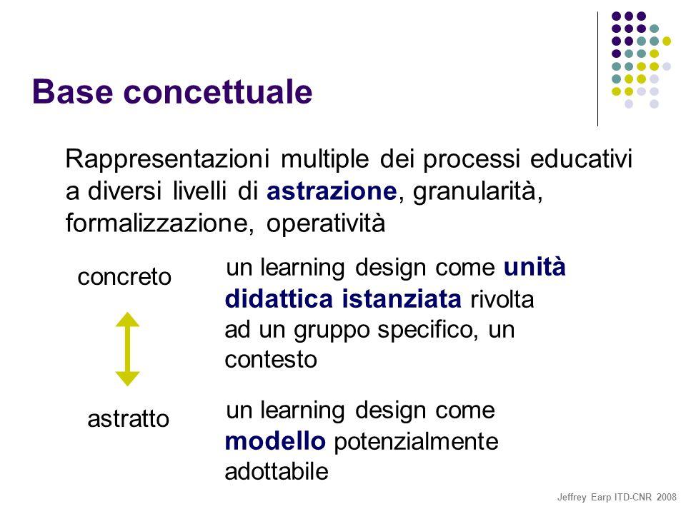 Jeffrey Earp ITD-CNR 2008 Rappresentazioni multiple dei processi educativi a diversi livelli di astrazione, granularità, formalizzazione, operatività concreto astratto un learning design come unità didattica istanziata rivolta ad un gruppo specifico, un contesto un learning design come modello potenzialmente adottabile Base concettuale