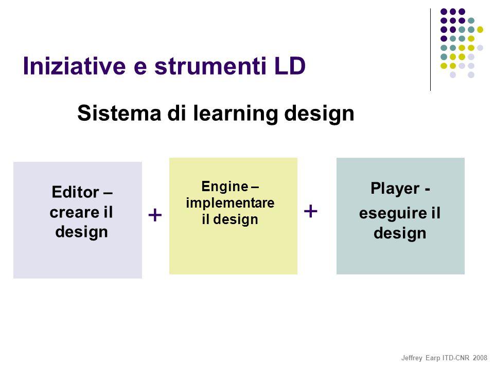 Jeffrey Earp ITD-CNR 2008 Iniziative e strumenti LD Sistema di learning design Player - eseguire il design Editor – creare il design + Engine – implementare il design +