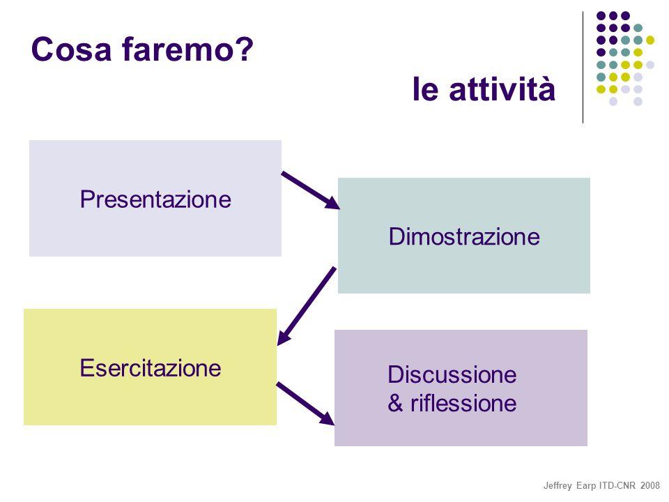 Cosa faremo le attività Presentazione Dimostrazione Esercitazione Discussione & riflessione