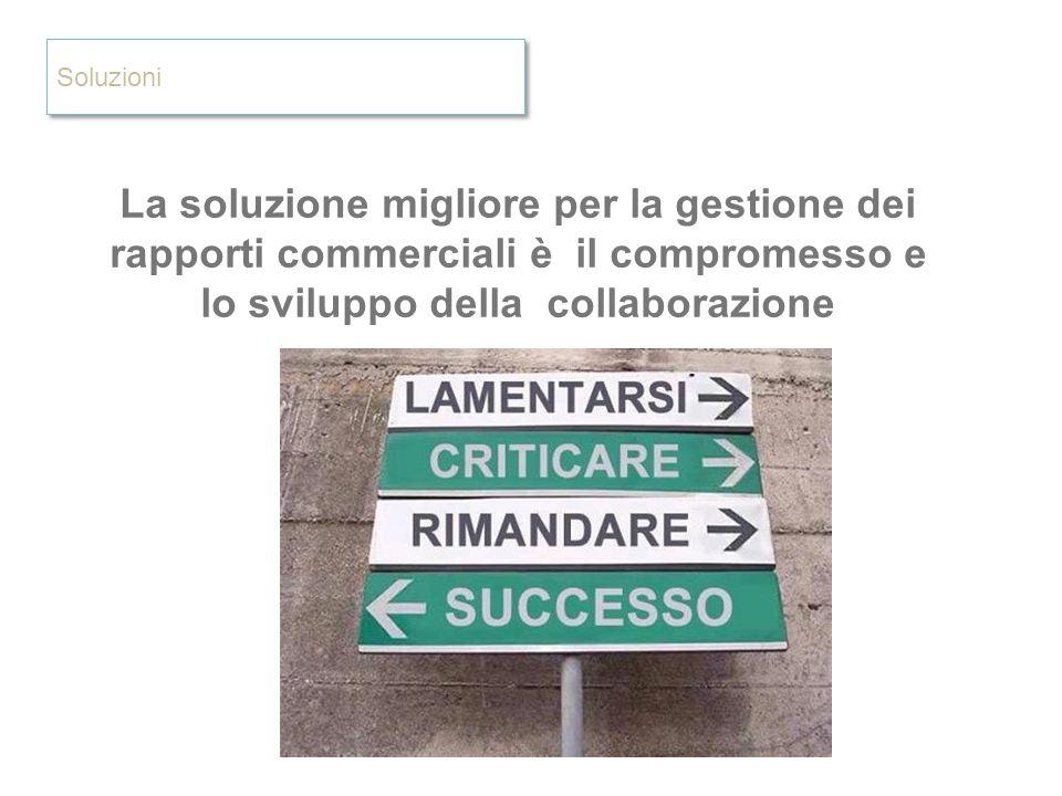 Soluzioni La soluzione migliore per la gestione dei rapporti commerciali è il compromesso e lo sviluppo della collaborazione