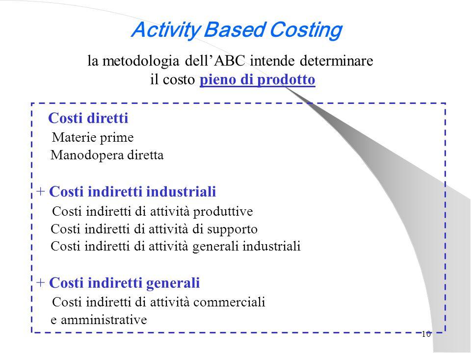 10 la metodologia dell'ABC intende determinare il costo pieno di prodotto Costi diretti Materie prime Manodopera diretta + Costi indiretti industriali