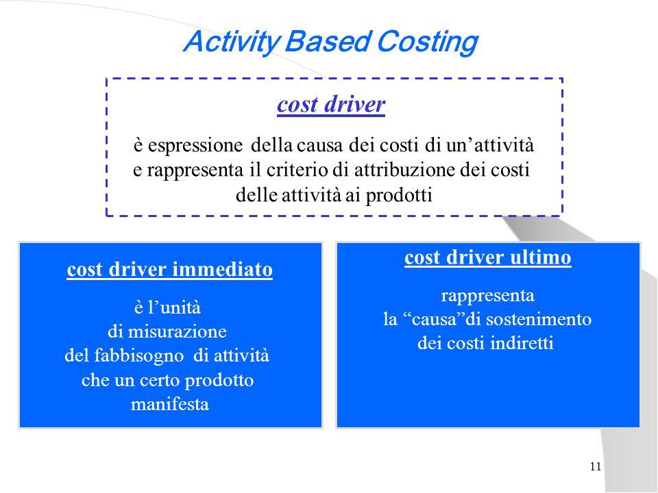 """11 cost driver immediato è l'unità di misurazione del fabbisogno di attività che un certo prodotto manifesta cost driver ultimo rappresenta la """"causa"""""""