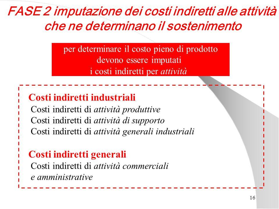16 FASE 2 imputazione dei costi indiretti alle attività che ne determinano il sostenimento Costi indiretti industriali Costi indiretti di attività pro