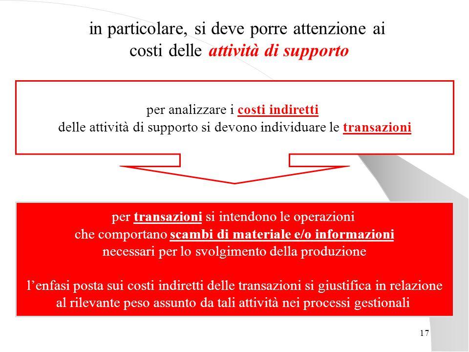 17 per transazioni si intendono le operazioni che comportano scambi di materiale e/o informazioni necessari per lo svolgimento della produzione l'enfa