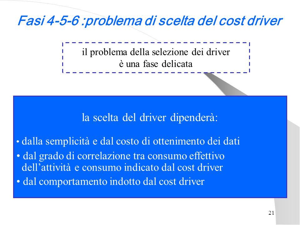 21 Fasi 4-5-6 :problema di scelta del cost driver il problema della selezione dei driver è una fase delicata la scelta del driver dipenderà: dalla sem