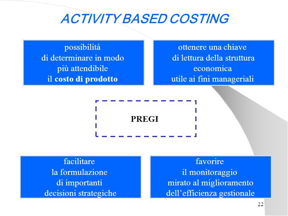 22 possibilità di determinare in modo più attendibile il costo di prodotto ottenere una chiave di lettura della struttura economica utile ai fini mana