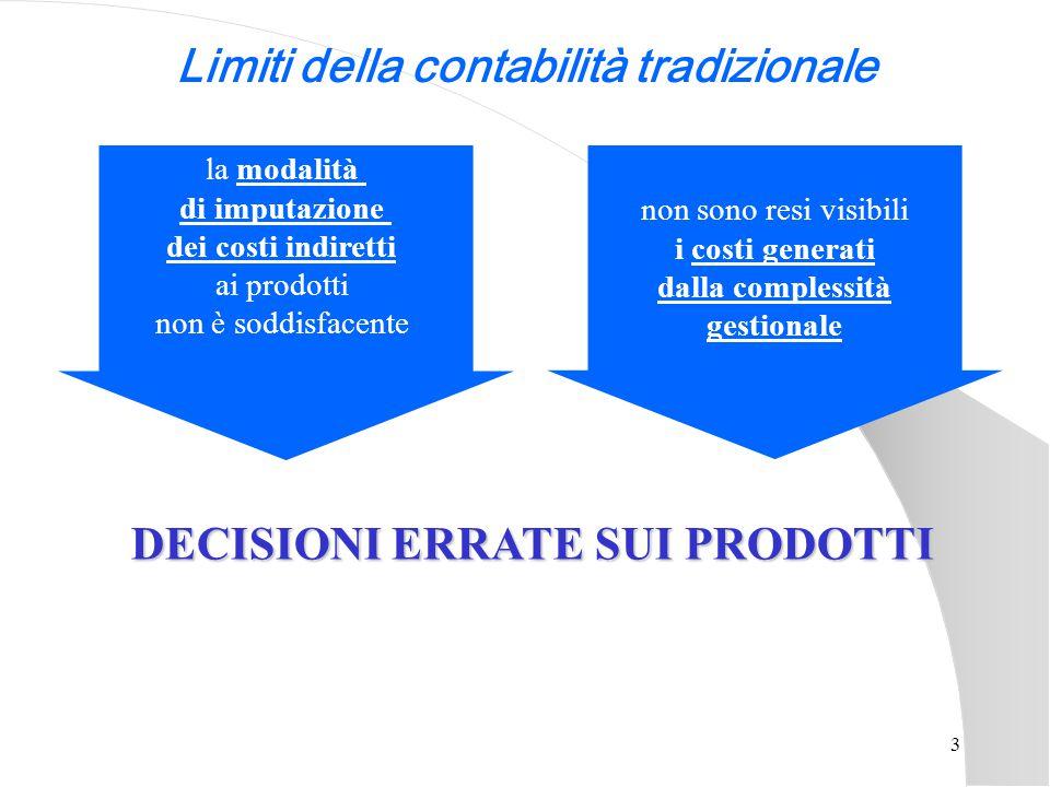 3 DECISIONI ERRATE SUI PRODOTTI la modalità di imputazione dei costi indiretti ai prodotti non è soddisfacente non sono resi visibili i costi generati