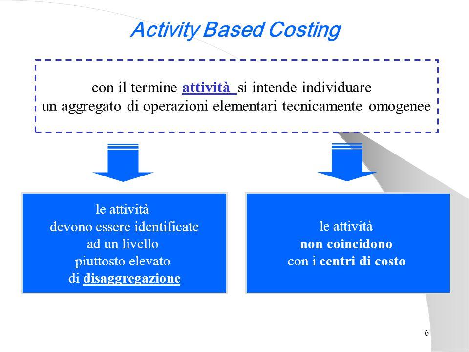 7 l'individuazione delle attività rappresenta un momento fondamentale nello sviluppo della contabilità con la metodologia dell'Activity Based Costing Activity Based Costing in tal senso ogni business potrà essere scomposto in attività generatrici di valore al fine di individuare i fattori critici di successo