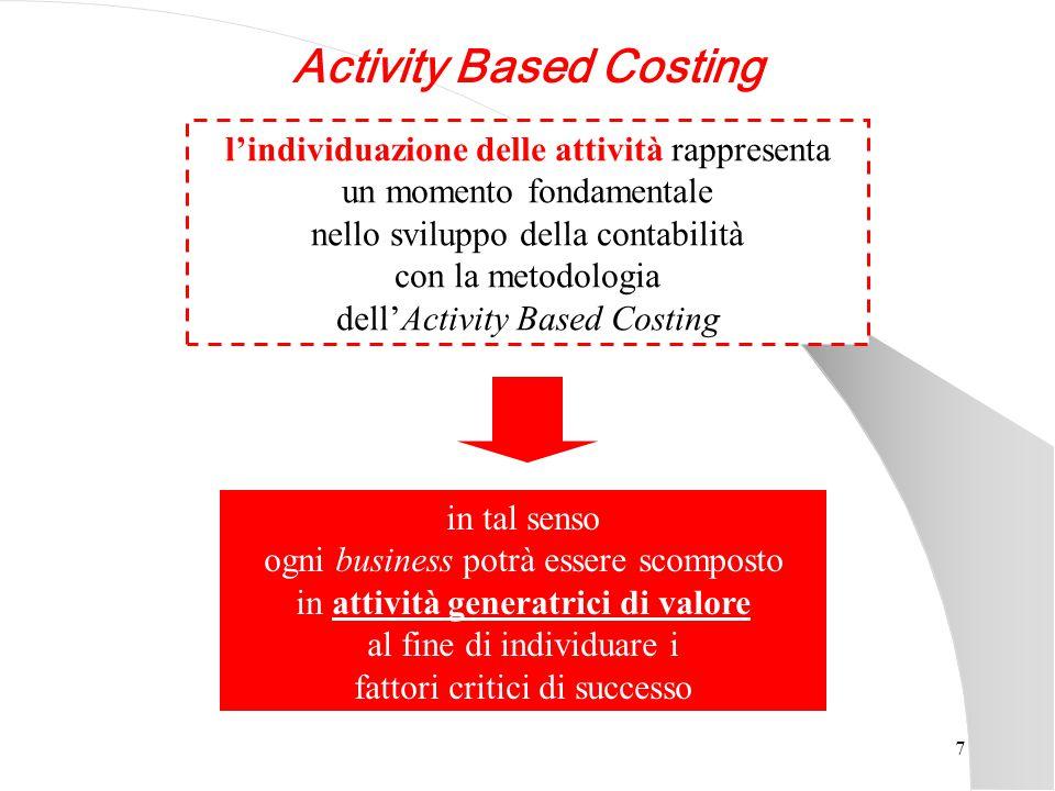 7 l'individuazione delle attività rappresenta un momento fondamentale nello sviluppo della contabilità con la metodologia dell'Activity Based Costing