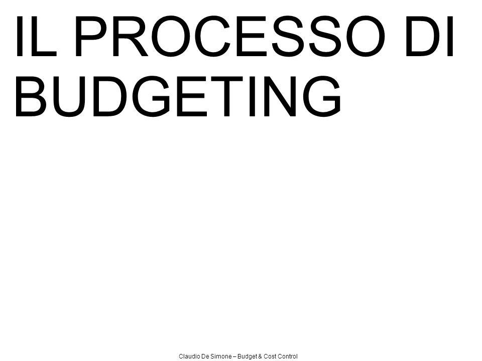 Claudio De Simone – Budget & Cost Control IL PROCESSO DI BUDGETING
