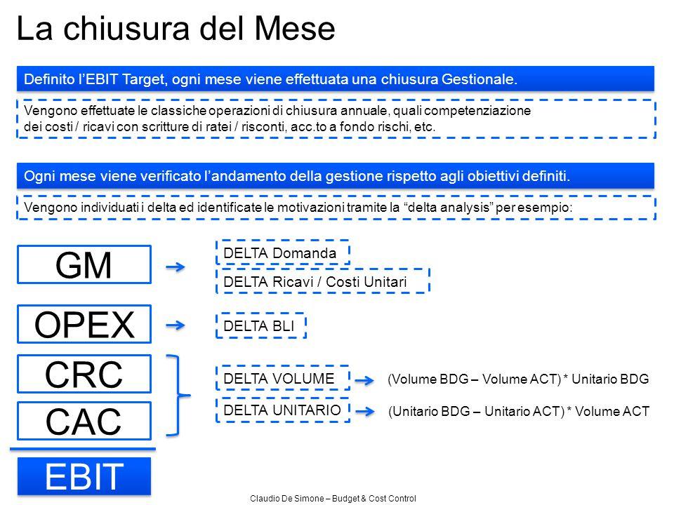 """Claudio De Simone – Budget & Cost Control La chiusura del Mese Vengono individuati i delta ed identificate le motivazioni tramite la """"delta analysis"""""""