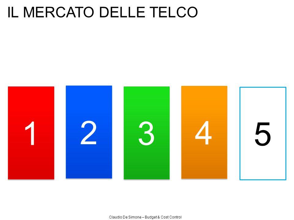 Claudio De Simone – Budget & Cost Control 1 1 2 2 3 3 4 4 5 IL MERCATO DELLE TELCO