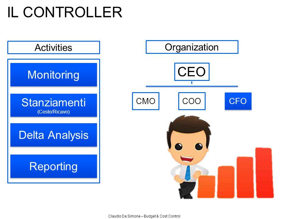 Claudio De Simone – Budget & Cost Control IL CONTROLLER Monitoring Delta Analysis Stanziamenti (Costo/Ricavo) Stanziamenti (Costo/Ricavo) Activities O