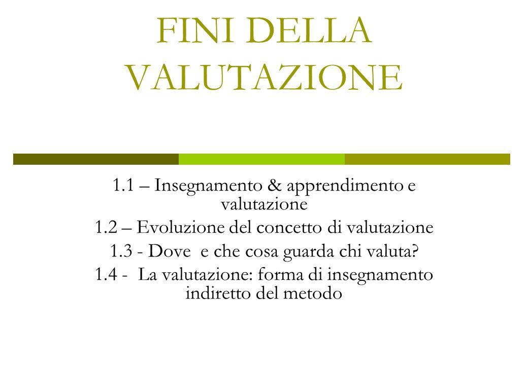 FINI DELLA VALUTAZIONE 1.1 – Insegnamento & apprendimento e valutazione 1.2 – Evoluzione del concetto di valutazione 1.3 - Dove e che cosa guarda chi valuta.