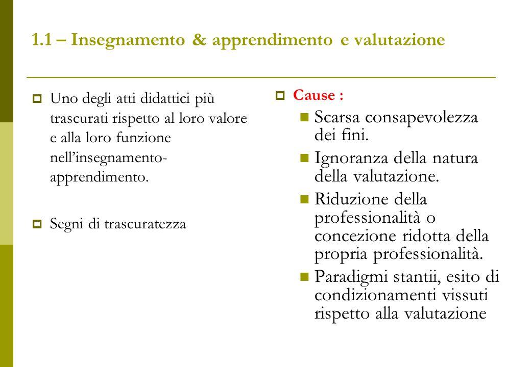 1.1 – Insegnamento & apprendimento e valutazione  Uno degli atti didattici più trascurati rispetto al loro valore e alla loro funzione nell'insegnamento- apprendimento.